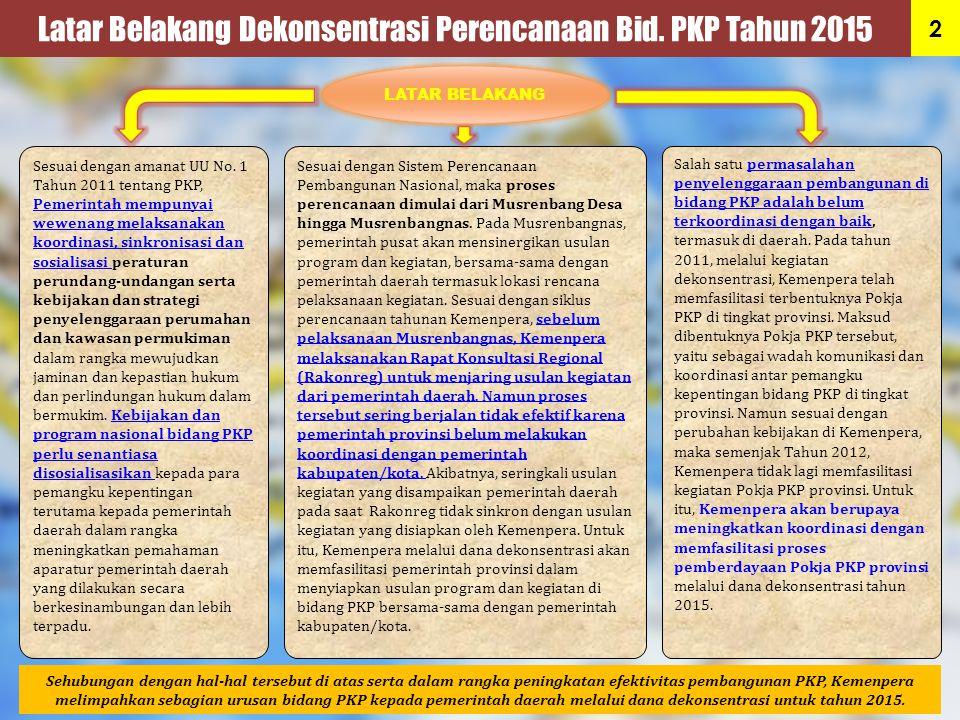 Latar Belakang Dekonsentrasi Perencanaan Bid. PKP Tahun 2015