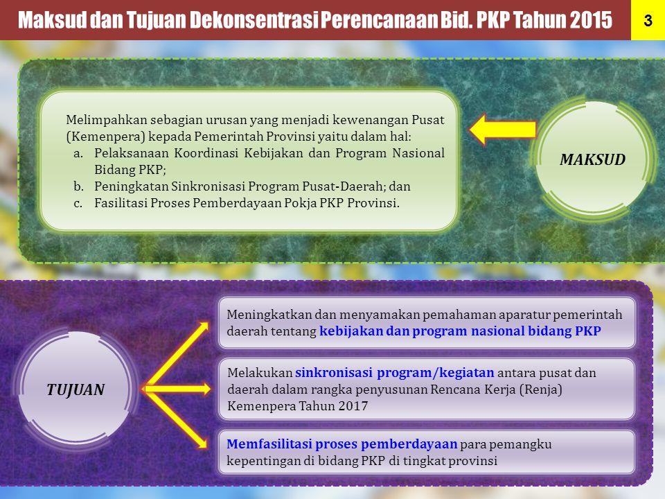 Maksud dan Tujuan Dekonsentrasi Perencanaan Bid. PKP Tahun 2015