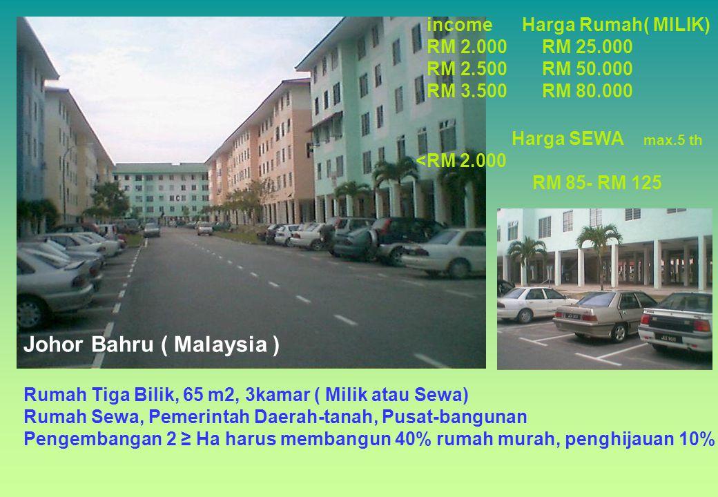 Johor Bahru ( Malaysia )