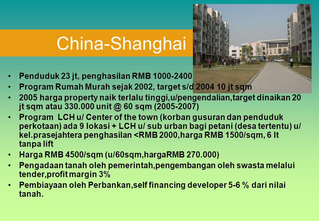 China-Shanghai Penduduk 23 jt, penghasilan RMB 1000-2400
