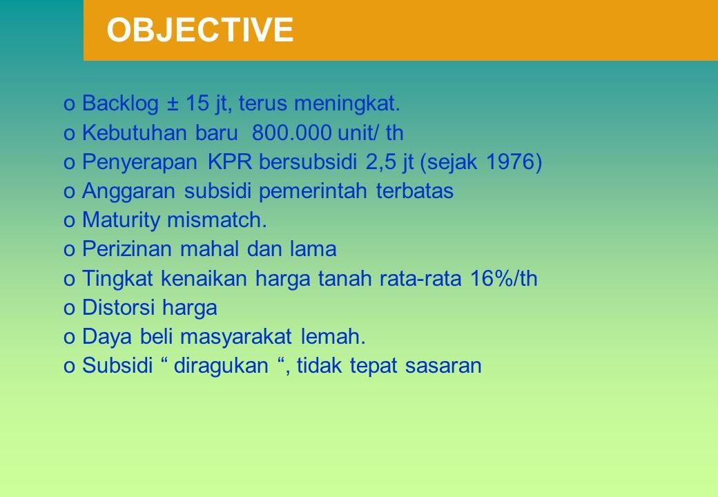 OBJECTIVE Backlog ± 15 jt, terus meningkat.