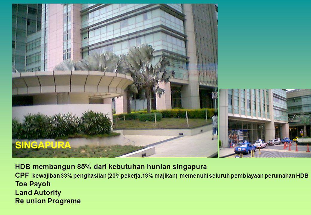 SINGAPURA HDB membangun 85% dari kebutuhan hunian singapura