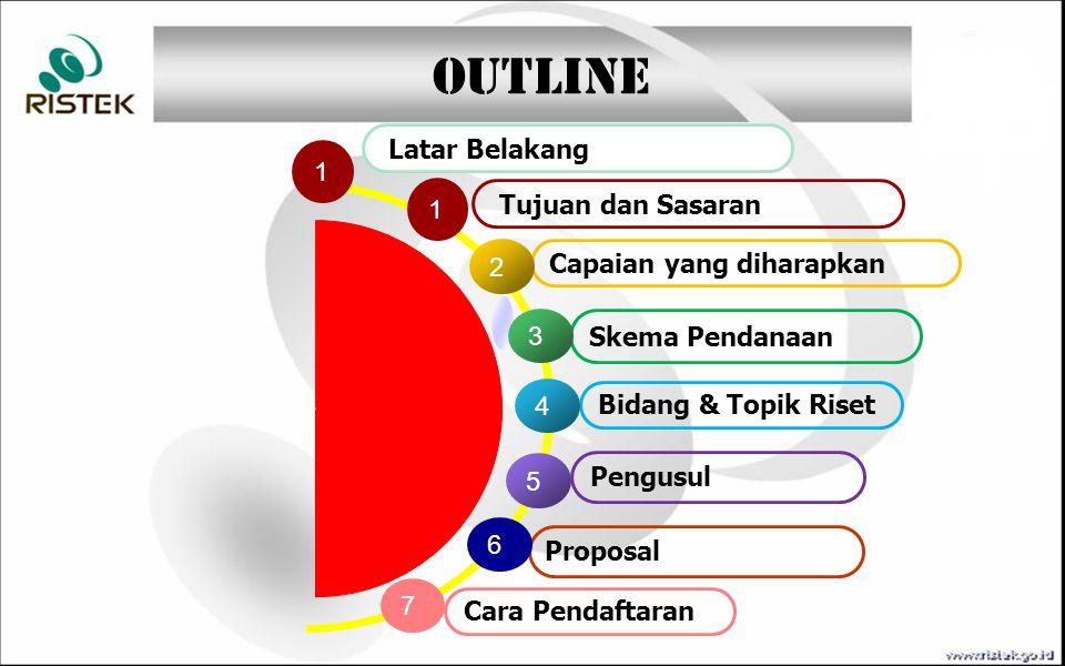LUARAN INSENTIF SINAS 2008-2014