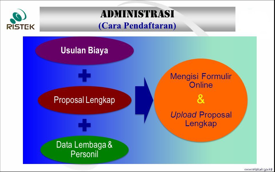 Upload Proposal Lengkap