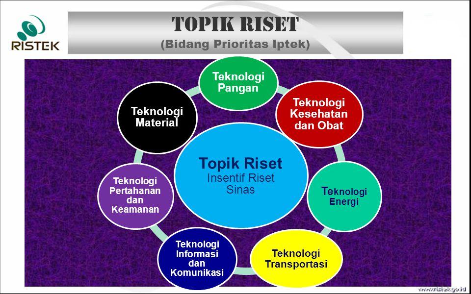 TOPIK RISET Teknologi Pangan Teknologi Kesehatan dan Obat Topik :