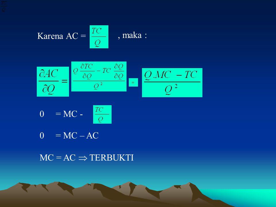 Karena AC = , maka : = 0 = MC - 0 = MC – AC MC = AC  TERBUKTI