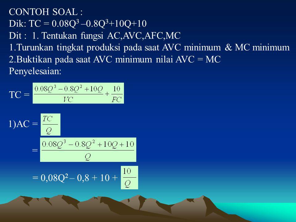 Dit : 1. Tentukan fungsi AC,AVC,AFC,MC