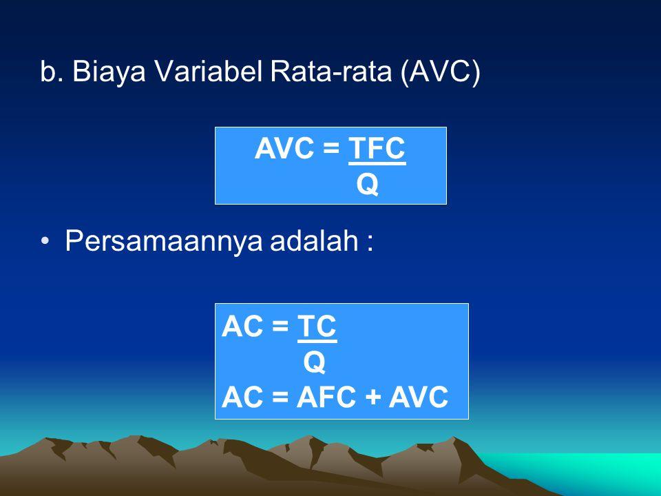 b. Biaya Variabel Rata-rata (AVC)