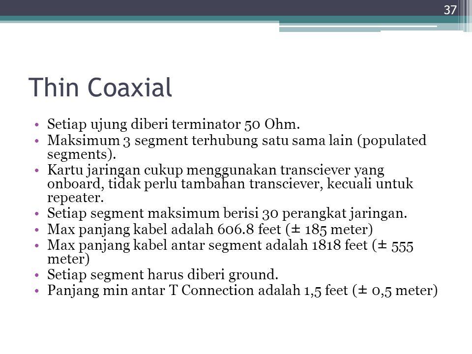 Thin Coaxial Setiap ujung diberi terminator 50 Ohm.