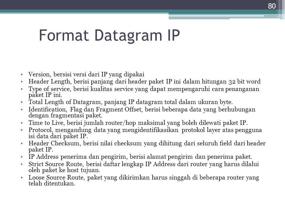 Format Datagram IP Version, bersisi versi dari IP yang dipakai