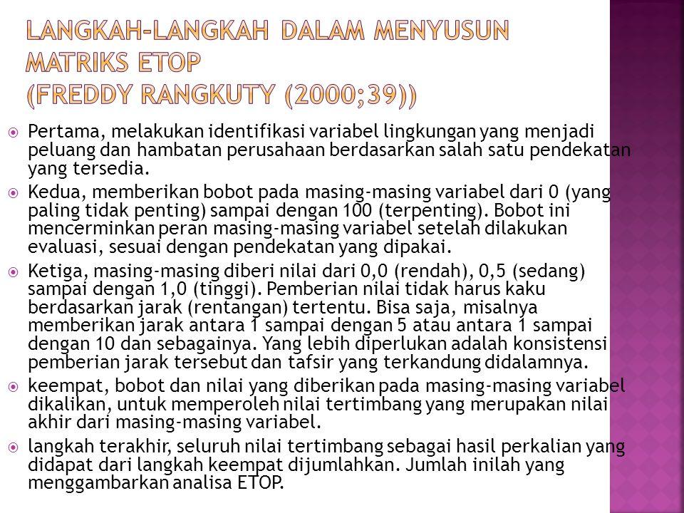 langkah-langkah dalam menyusun matriks ETOP (Freddy Rangkuty (2000;39))