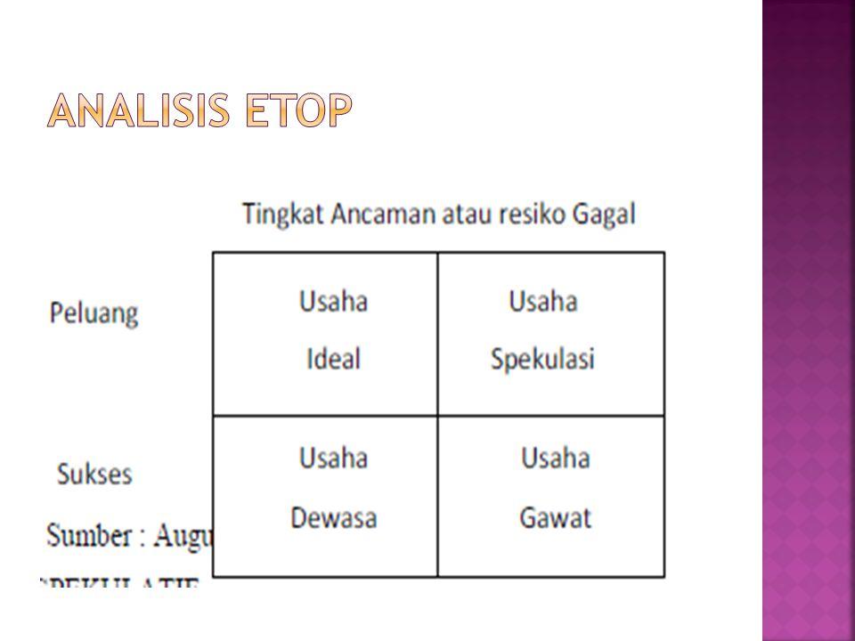 Analisis ETOP