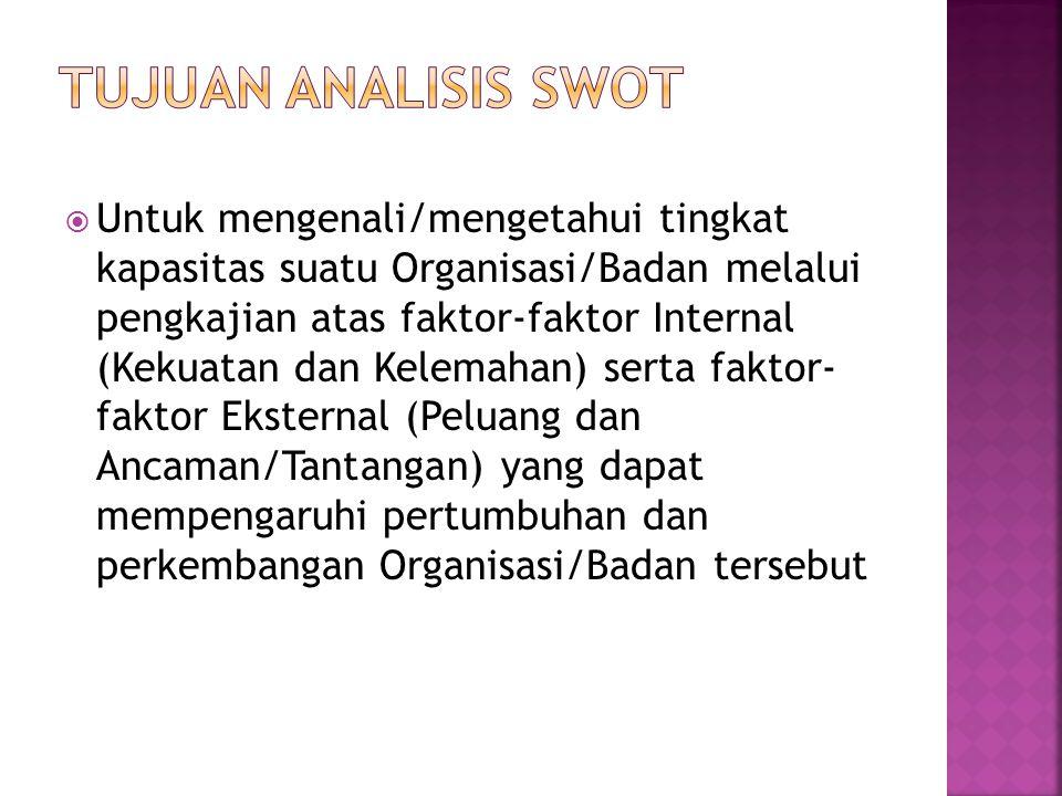 Tujuan analisis SWOT