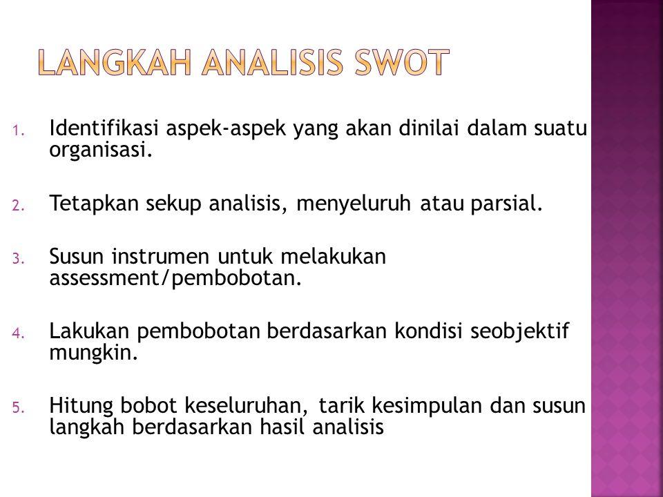 Langkah Analisis SWOT Identifikasi aspek-aspek yang akan dinilai dalam suatu organisasi. Tetapkan sekup analisis, menyeluruh atau parsial.