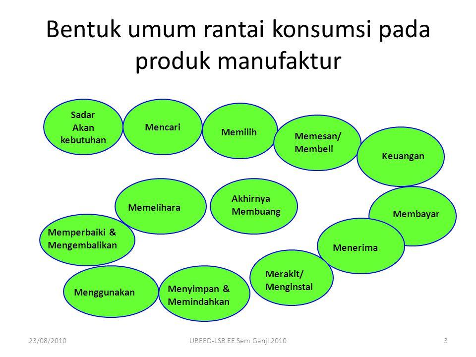Bentuk umum rantai konsumsi pada produk manufaktur