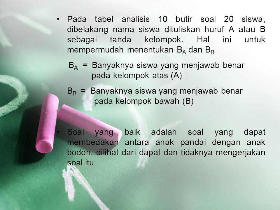Pada tabel analisis 10 butir soal 20 siswa, dibelakang nama siswa dituliskan huruf A atau B sebagai tanda kelompok. Hal ini untuk mempermudah menentukan BA dan BB