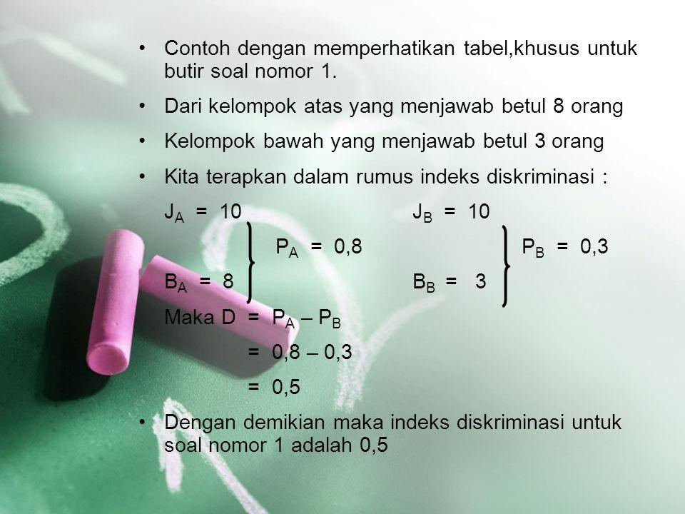 Contoh dengan memperhatikan tabel,khusus untuk butir soal nomor 1.