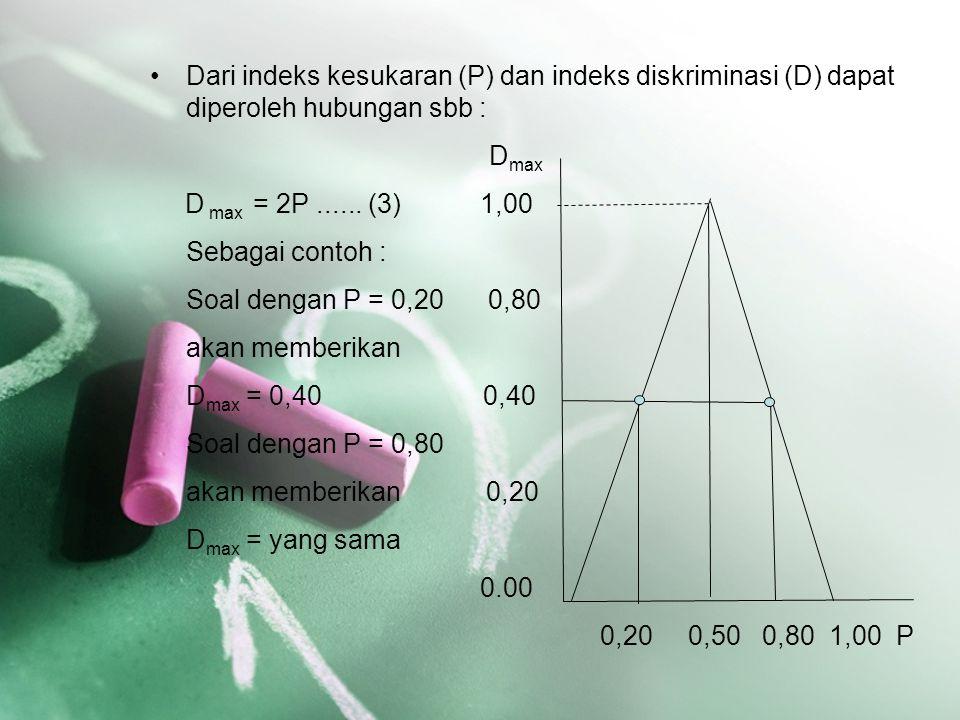 Dari indeks kesukaran (P) dan indeks diskriminasi (D) dapat diperoleh hubungan sbb :