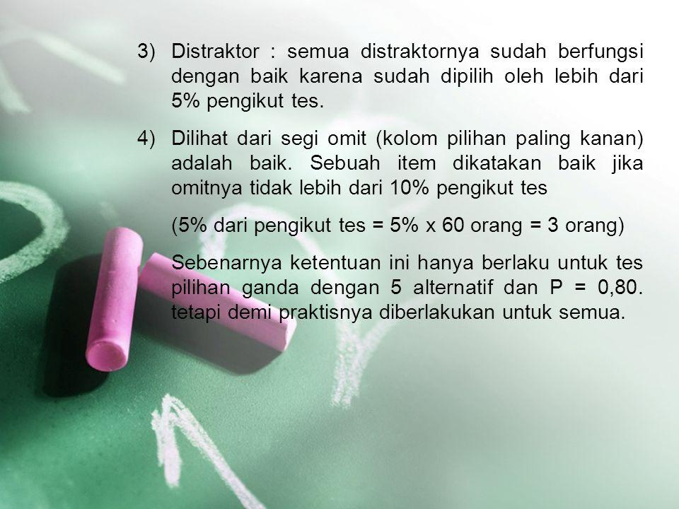 Distraktor : semua distraktornya sudah berfungsi dengan baik karena sudah dipilih oleh lebih dari 5% pengikut tes.