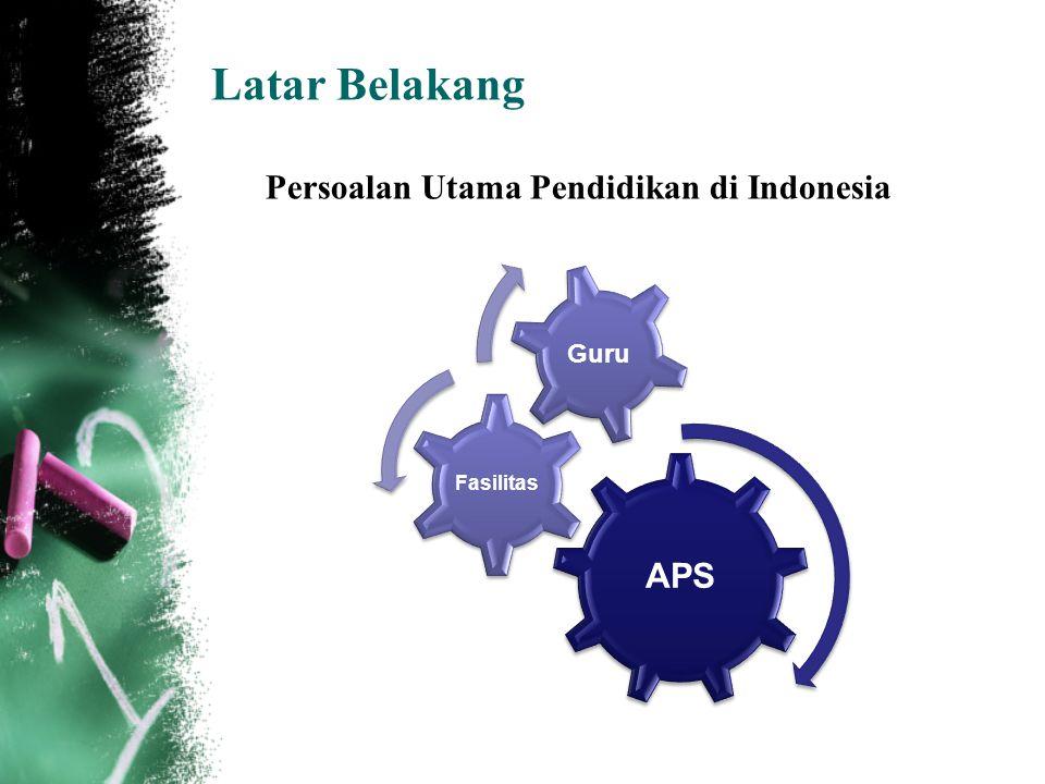 Persoalan Utama Pendidikan di Indonesia