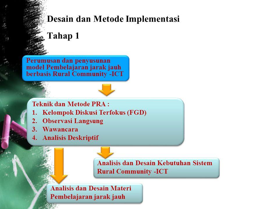 Desain dan Metode Implementasi Tahap 1