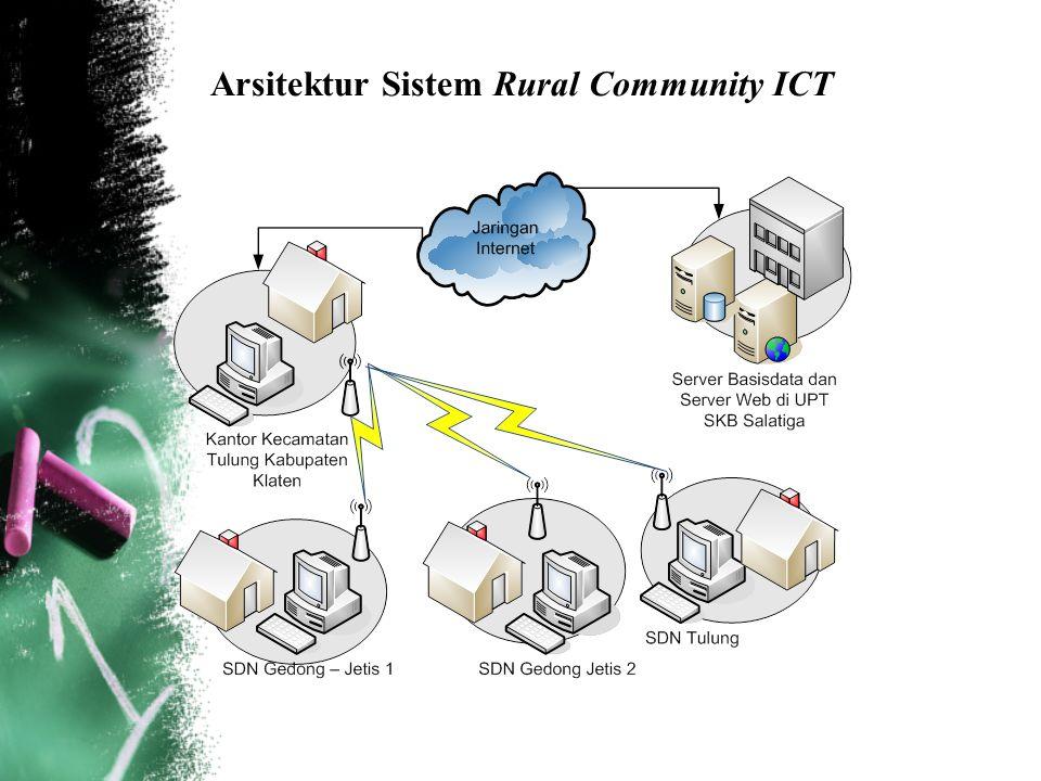 Arsitektur Sistem Rural Community ICT