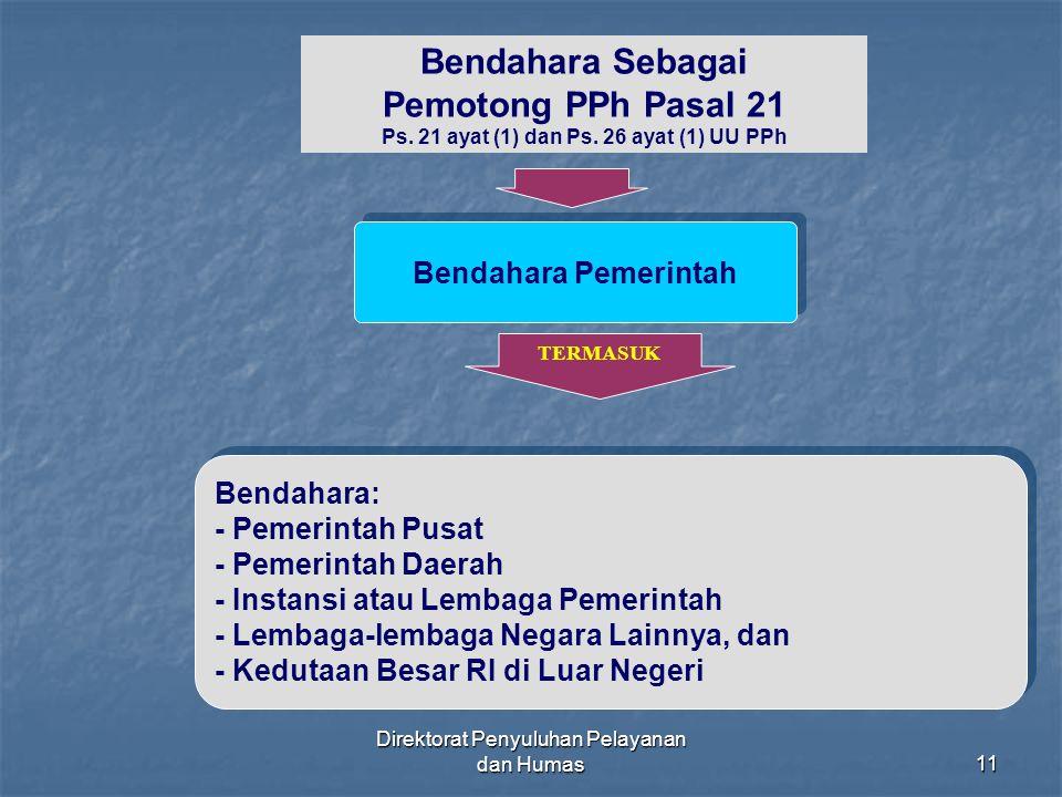 Ps. 21 ayat (1) dan Ps. 26 ayat (1) UU PPh