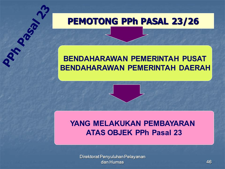 PPh Pasal 23 PEMOTONG PPh PASAL 23/26 BENDAHARAWAN PEMERINTAH PUSAT