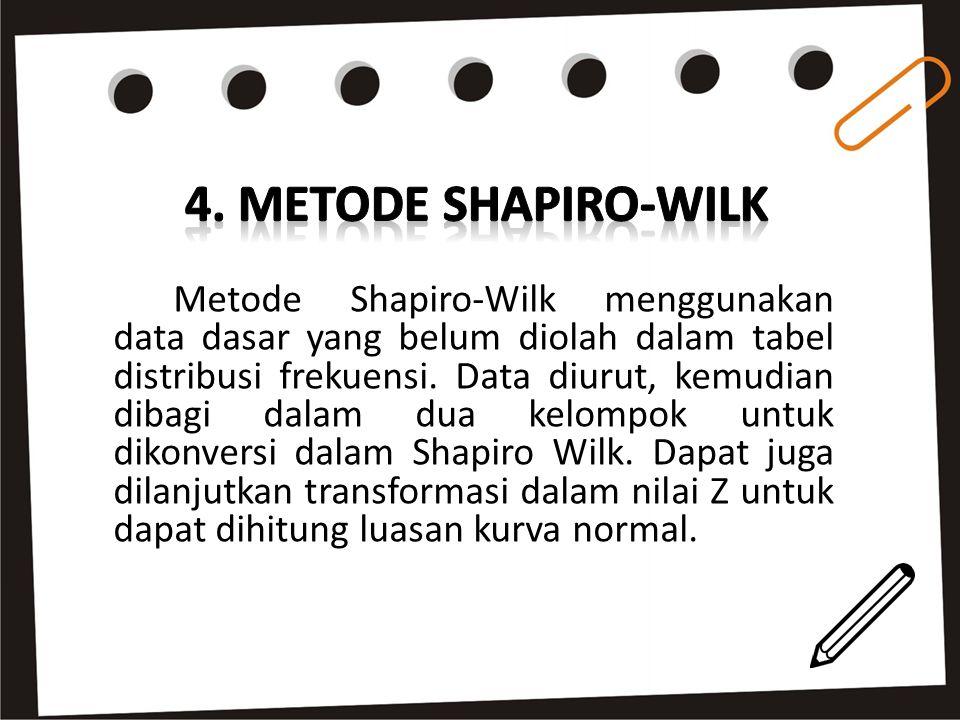4. METODE Shapiro-Wilk