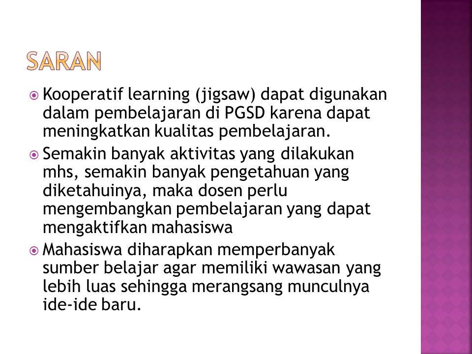 SARAN Kooperatif learning (jigsaw) dapat digunakan dalam pembelajaran di PGSD karena dapat meningkatkan kualitas pembelajaran.