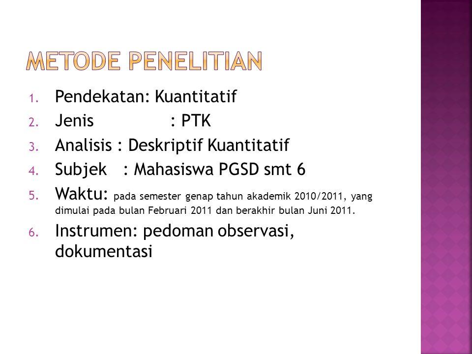 METODE PENELITIAN Pendekatan: Kuantitatif Jenis : PTK