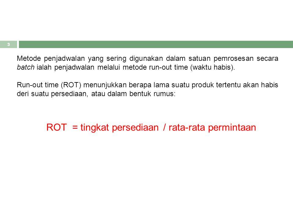 ROT = tingkat persediaan / rata-rata permintaan