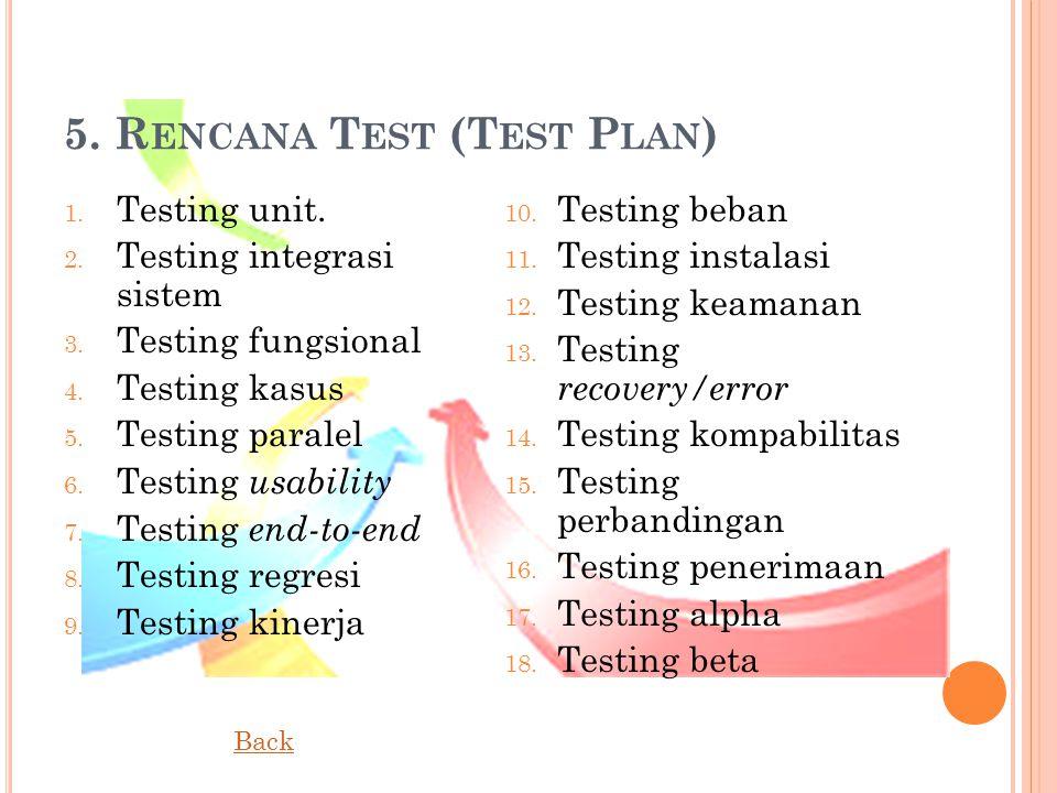 5. Rencana Test (Test Plan)