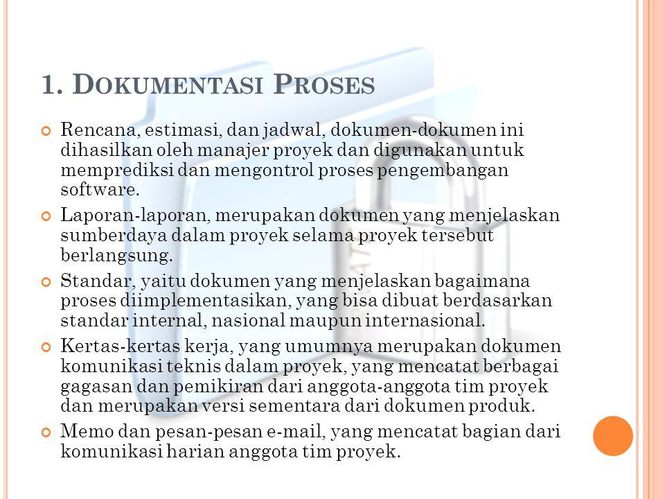 1. Dokumentasi Proses