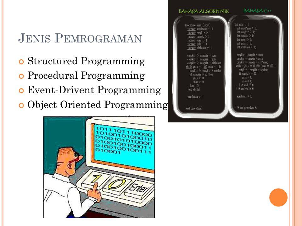 Jenis Pemrograman Structured Programming Procedural Programming
