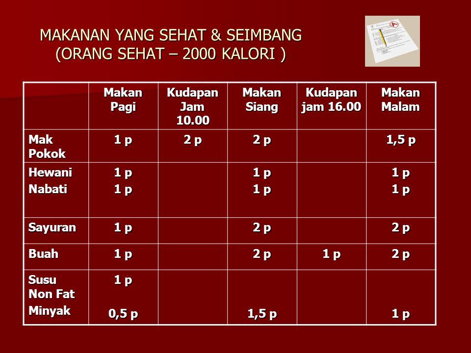 MAKANAN YANG SEHAT & SEIMBANG (ORANG SEHAT – 2000 KALORI )