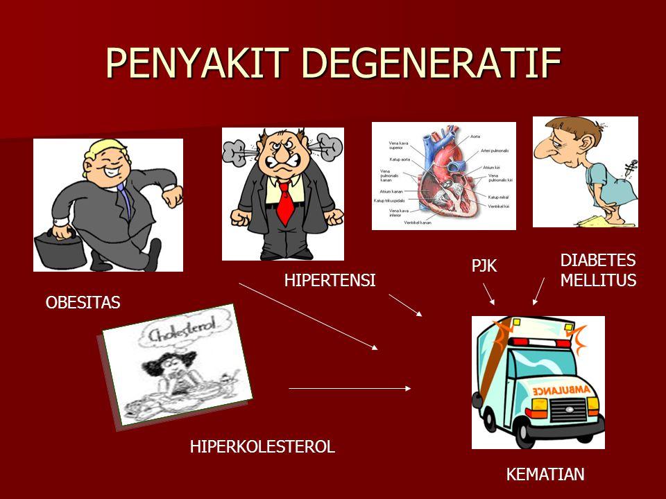 PENYAKIT DEGENERATIF DIABETES PJK MELLITUS HIPERTENSI OBESITAS