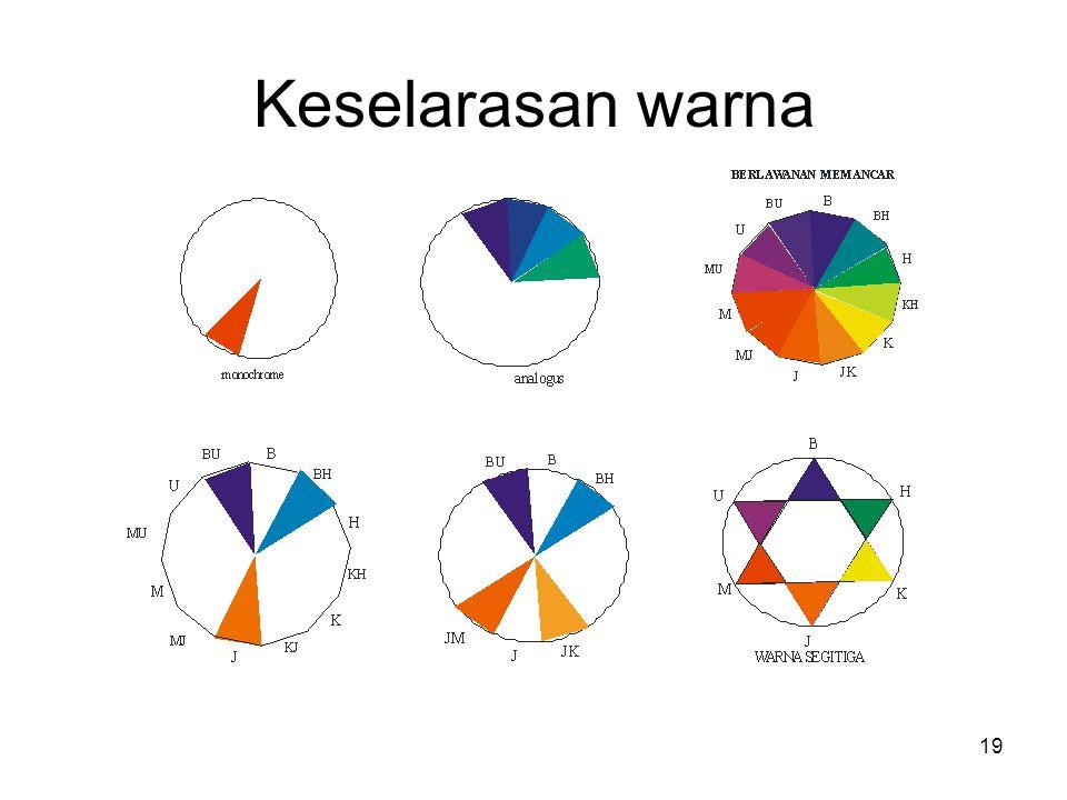 Keselarasan warna