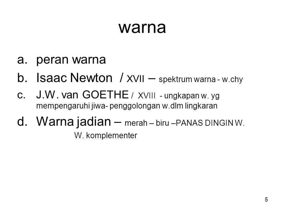 warna peran warna Isaac Newton / XVII – spektrum warna - w.chy