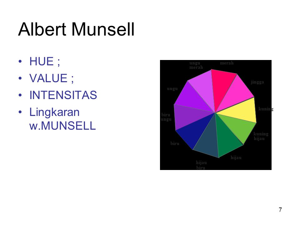 Albert Munsell HUE ; VALUE ; INTENSITAS Lingkaran w.MUNSELL merah