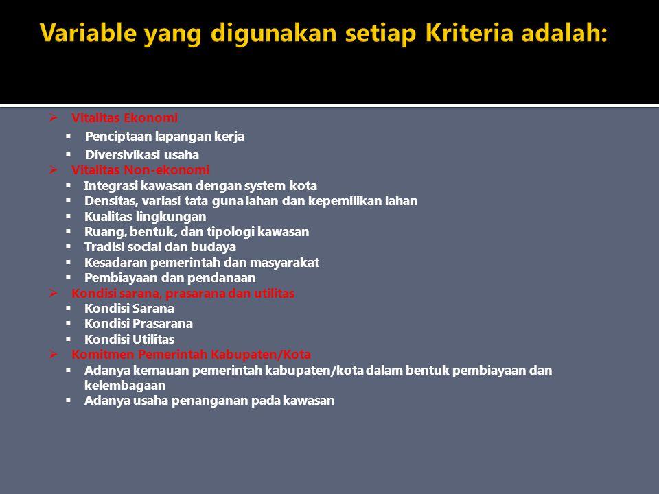 Variable yang digunakan setiap Kriteria adalah: