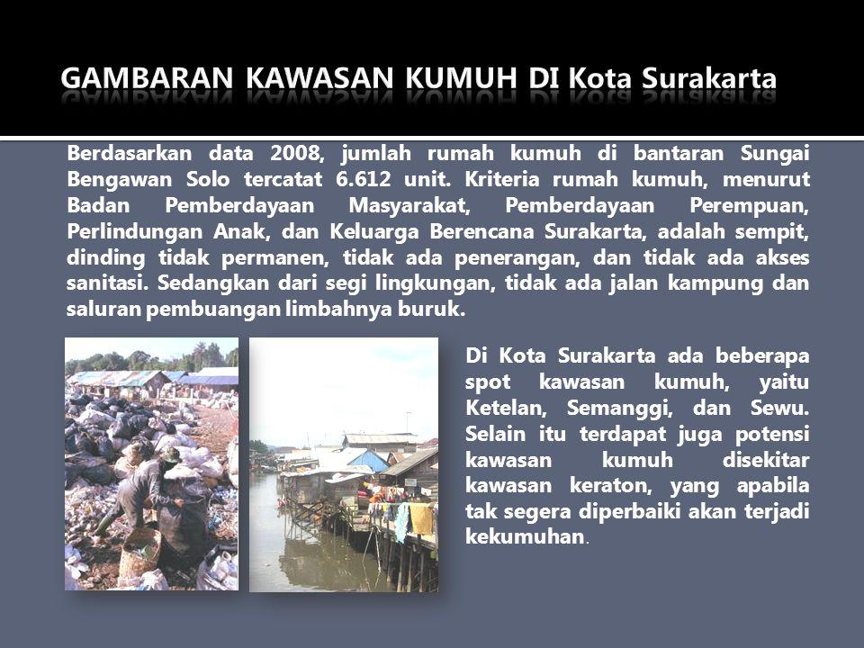 GAMBARAN KAWASAN KUMUH DI Kota Surakarta