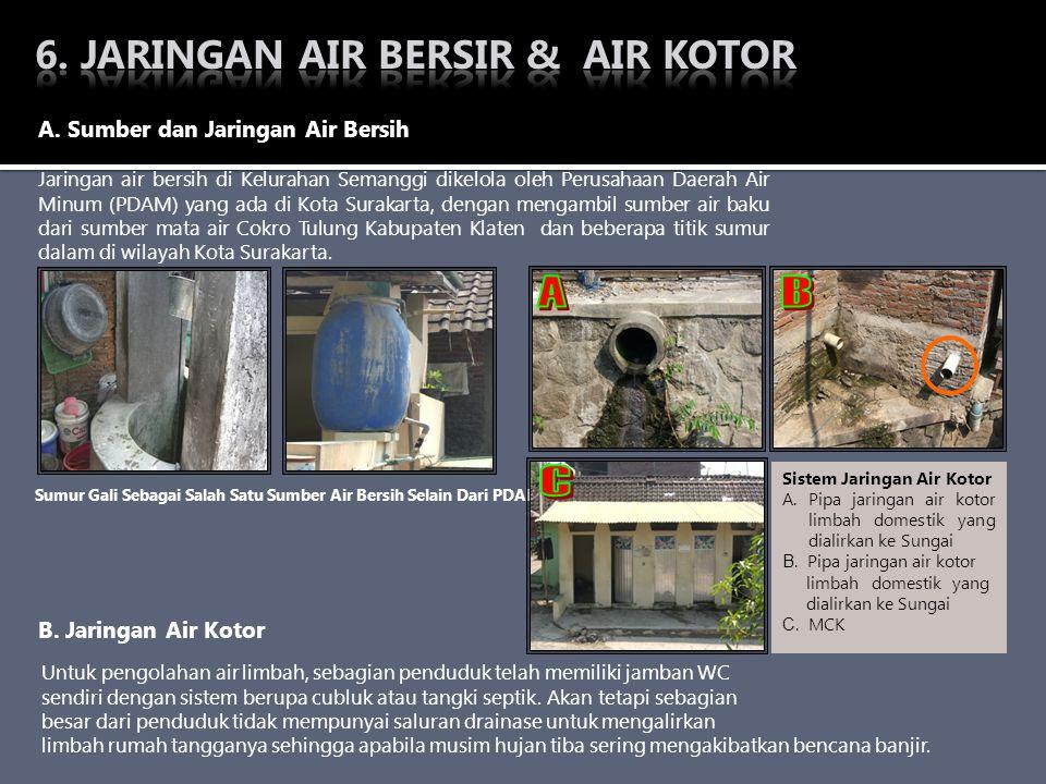 C A B 6. JARINGAN AIR BERSIR & AIR KOTOR