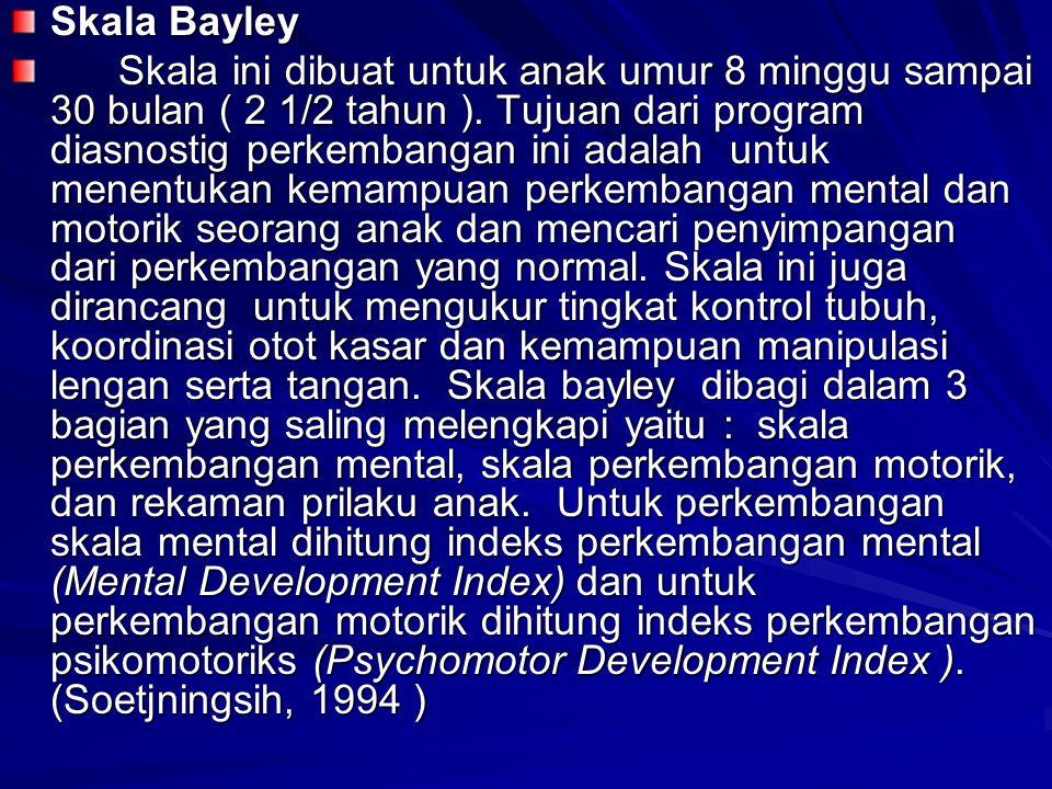 Skala Bayley