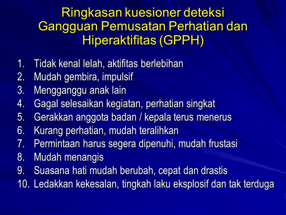 Ringkasan kuesioner deteksi Gangguan Pemusatan Perhatian dan Hiperaktifitas (GPPH)