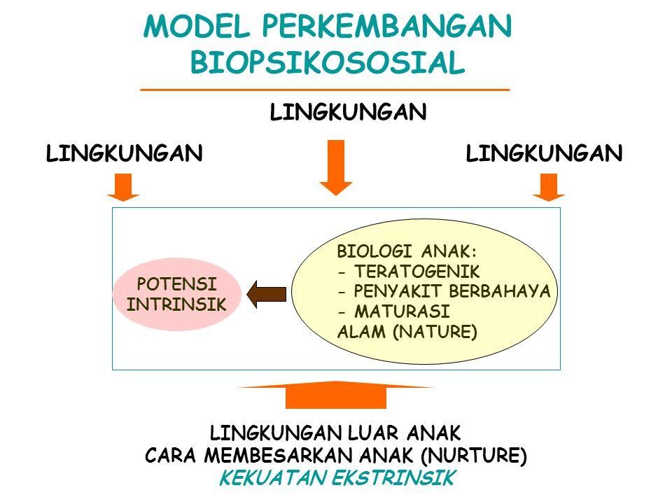 MODEL PERKEMBANGAN BIOPSIKOSOSIAL