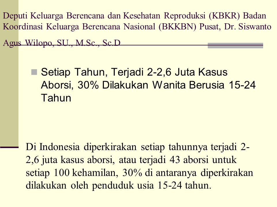 Deputi Keluarga Berencana dan Kesehatan Reproduksi (KBKR) Badan Koordinasi Keluarga Berencana Nasional (BKKBN) Pusat, Dr. Siswanto Agus Wilopo, SU., M.Sc., Sc.D