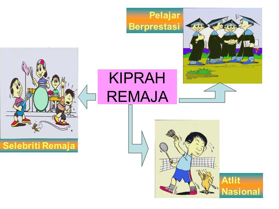 Pelajar Berprestasi Selebriti Remaja KIPRAH REMAJA Atlit Nasional