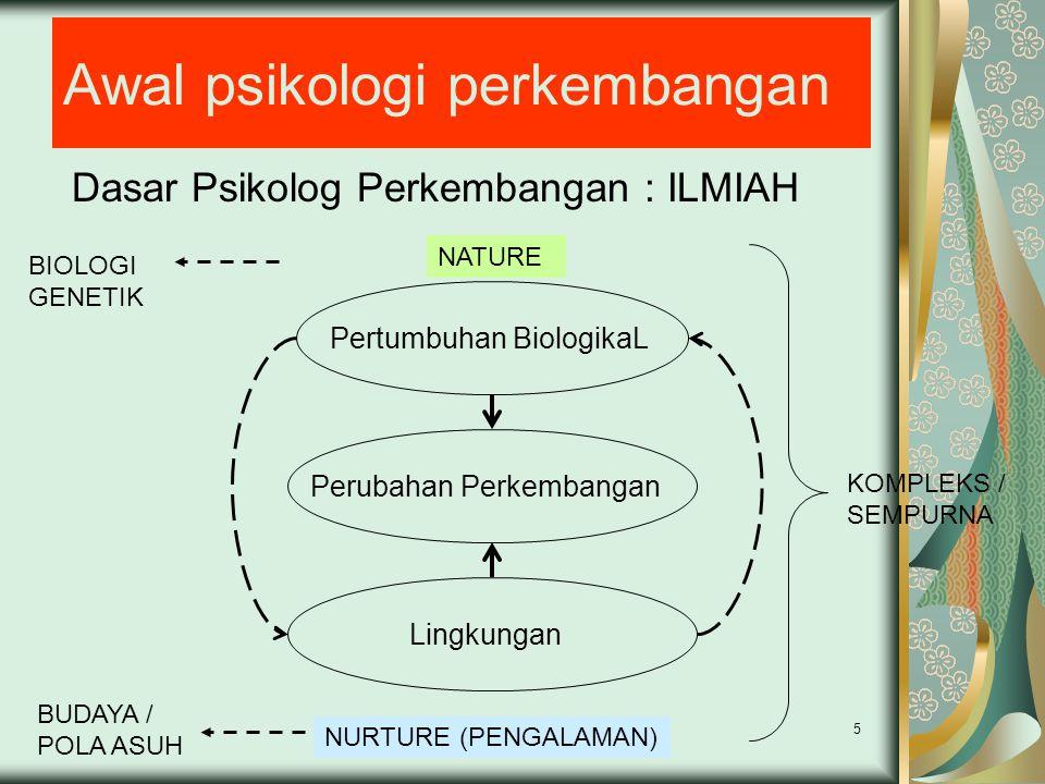 Awal psikologi perkembangan