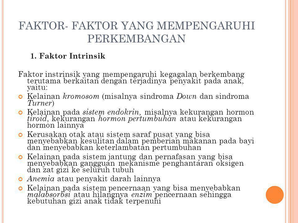 FAKTOR- FAKTOR YANG MEMPENGARUHI PERKEMBANGAN